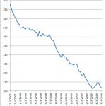 chartweekly-2009-05-09